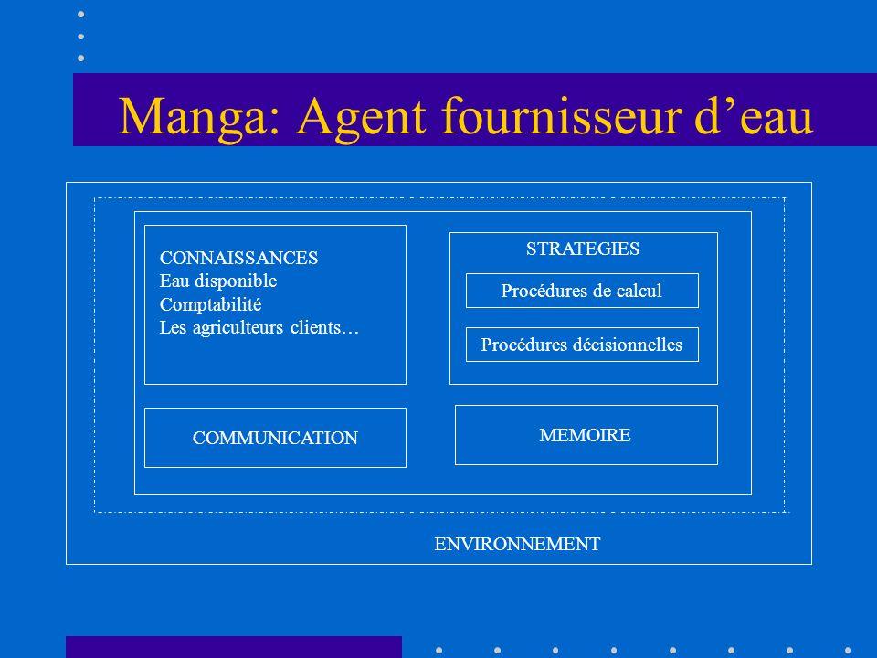 Manga: Agent fournisseur deau ENVIRONNEMENT MEMOIRE CONNAISSANCES Eau disponible Comptabilité Les agriculteurs clients… COMMUNICATION Procédures de ca