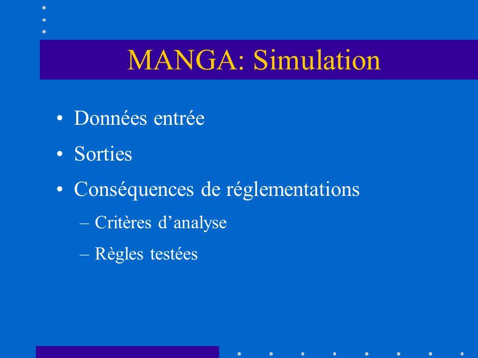 MANGA: Simulation Données entrée Sorties Conséquences de réglementations –Critères danalyse –Règles testées