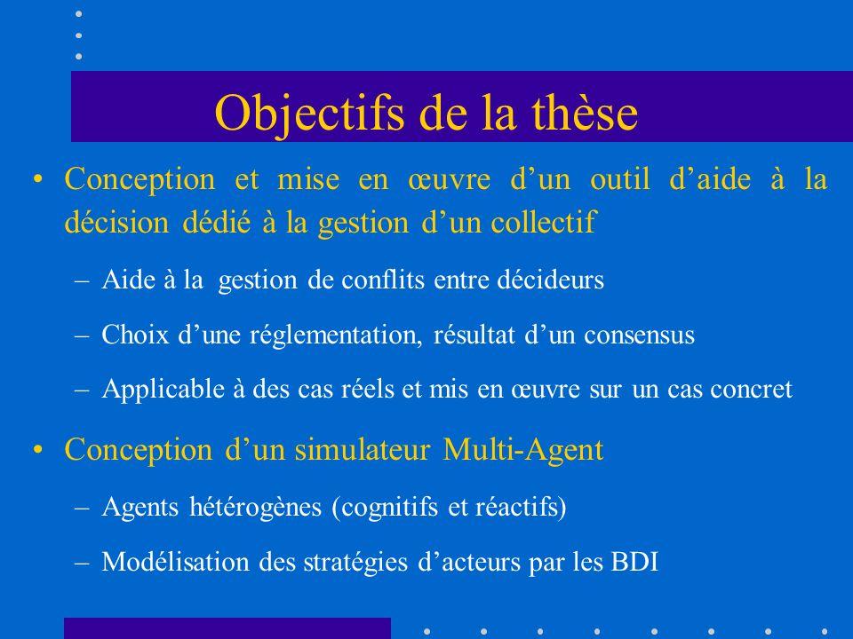 Objectifs de la thèse Conception et mise en œuvre dun outil daide à la décision dédié à la gestion dun collectif –Aide à la gestion de conflits entre