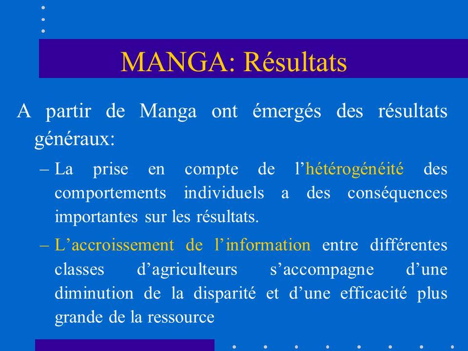 MANGA: Résultats A partir de Manga ont émergés des résultats généraux: –La prise en compte de lhétérogénéité des comportements individuels a des consé