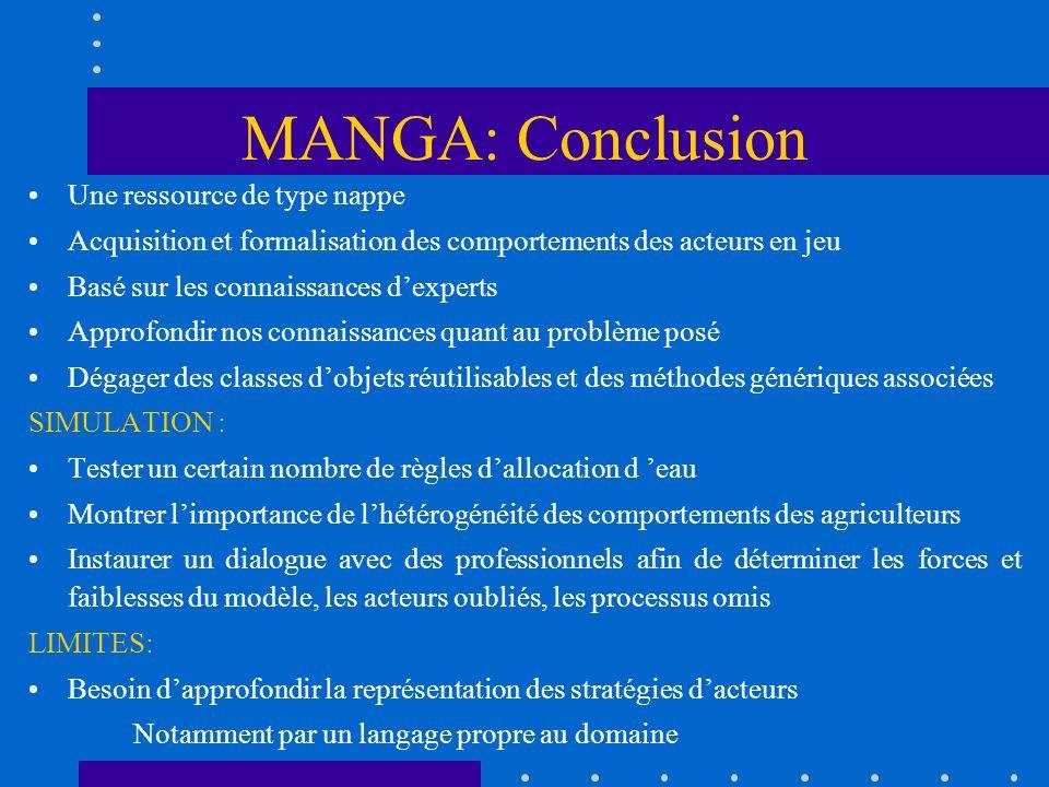 MANGA: Conclusion Une ressource de type nappe Acquisition et formalisation des comportements des acteurs en jeu Basé sur les connaissances dexperts Ap