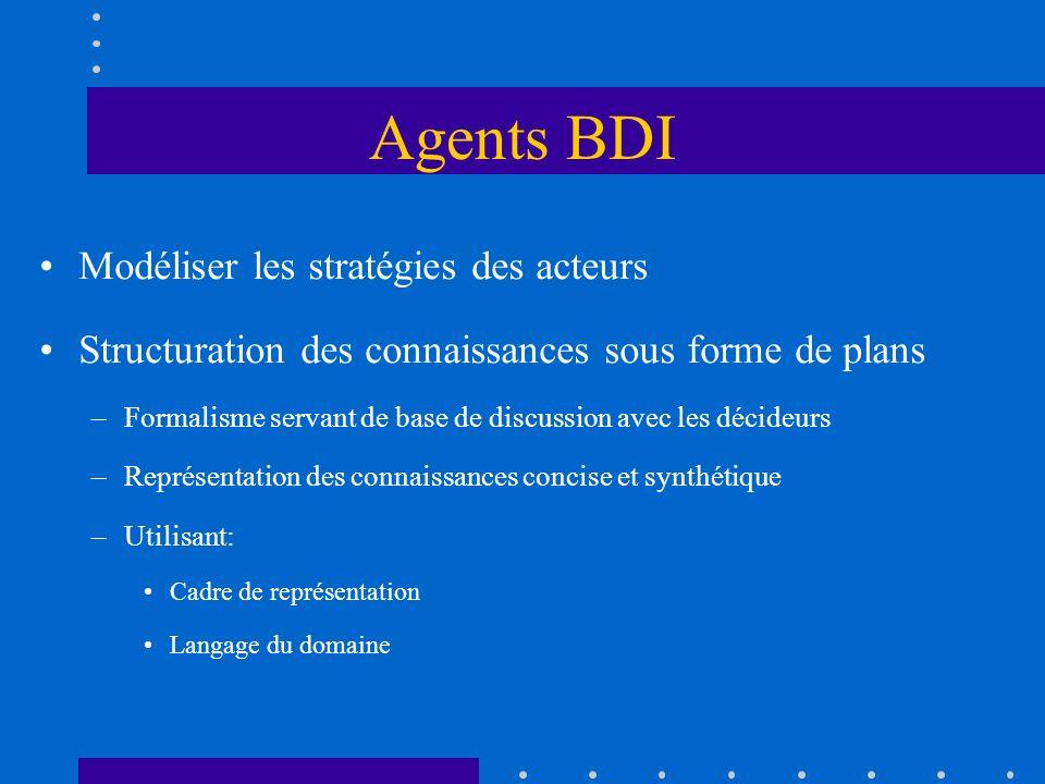 Agents BDI Modéliser les stratégies des acteurs Structuration des connaissances sous forme de plans –Formalisme servant de base de discussion avec les