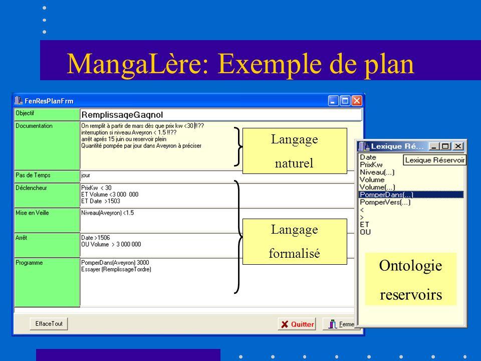 MangaLère: Exemple de plan Langage naturel Langage formalisé Ontologie reservoirs