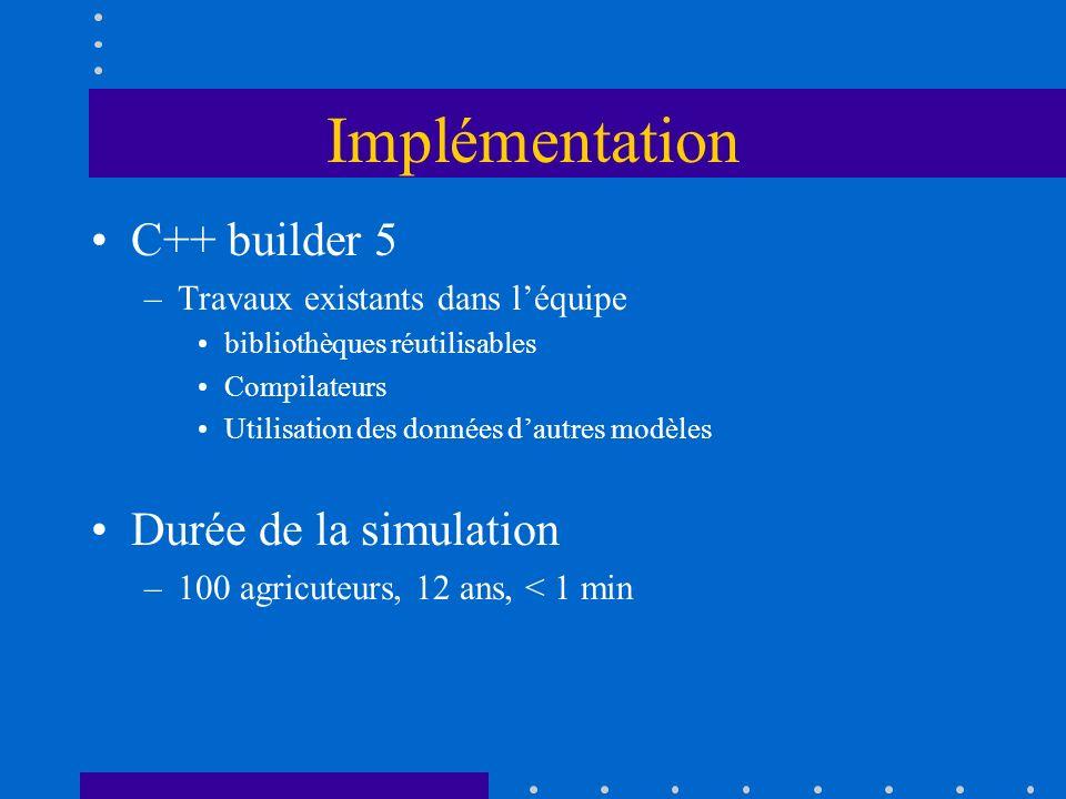 Implémentation C++ builder 5 –Travaux existants dans léquipe bibliothèques réutilisables Compilateurs Utilisation des données dautres modèles Durée de