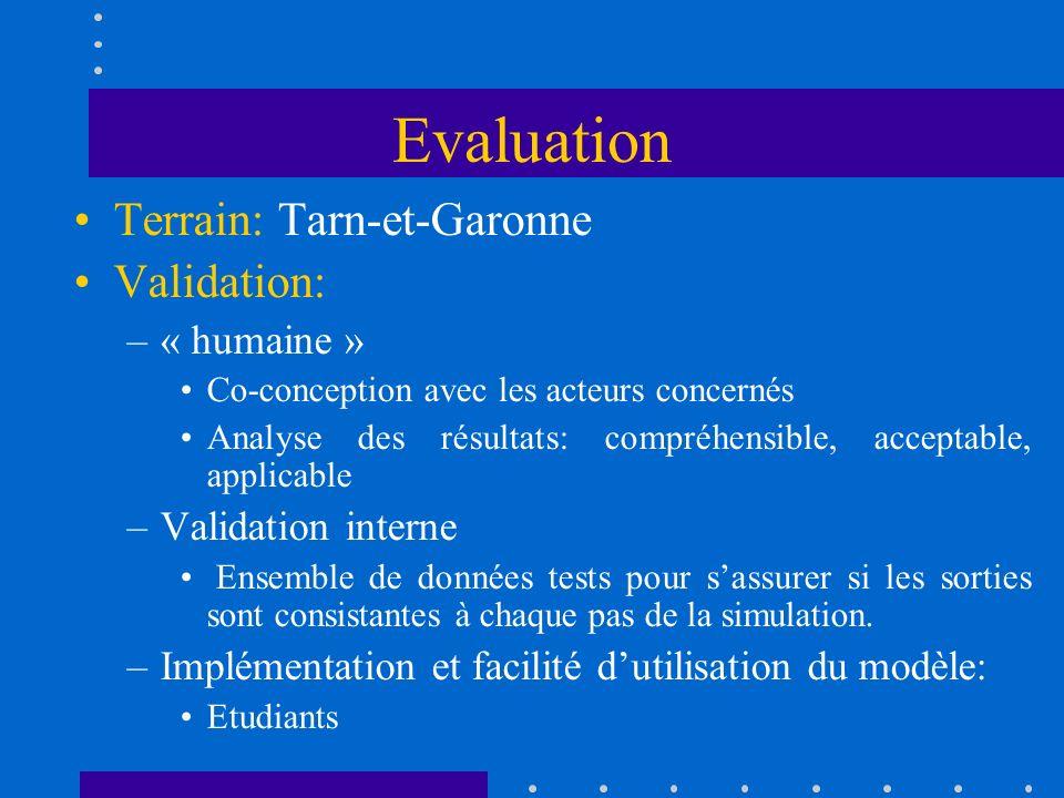 Evaluation Terrain: Tarn-et-Garonne Validation: –« humaine » Co-conception avec les acteurs concernés Analyse des résultats: compréhensible, acceptabl