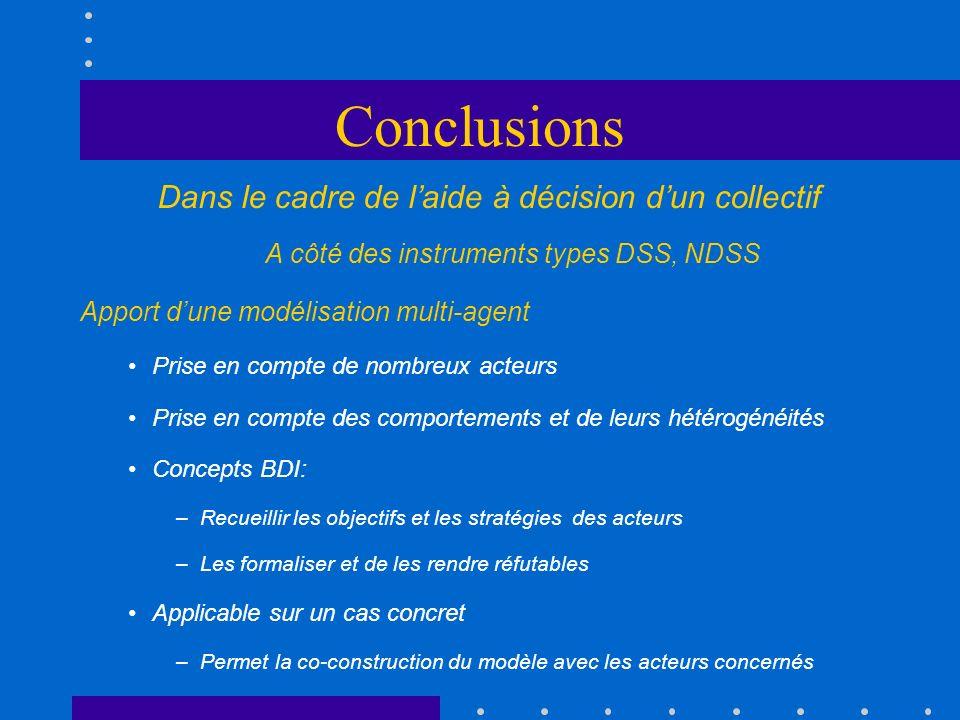Conclusions Dans le cadre de laide à décision dun collectif A côté des instruments types DSS, NDSS Apport dune modélisation multi-agent Prise en compt