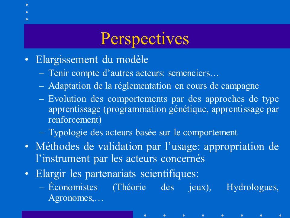 Perspectives Elargissement du modèle –Tenir compte dautres acteurs: semenciers… –Adaptation de la réglementation en cours de campagne –Evolution des c