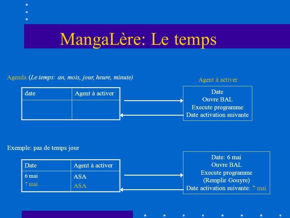 MangaLère: Le temps dateAgent à activer Date Ouvre BAL Execute programme Date activation suivante Agenda (Le temps: an, mois, jour, heure, minute) Age