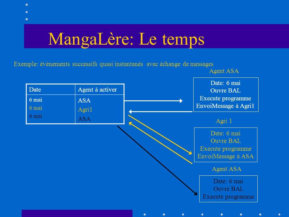 MangaLère: Le temps Exemple: événements successifs quasi instantanés avec échange de messages DateAgent à activer 6 mai ASA Agri1 ASA Date: 6 mai Ouvr