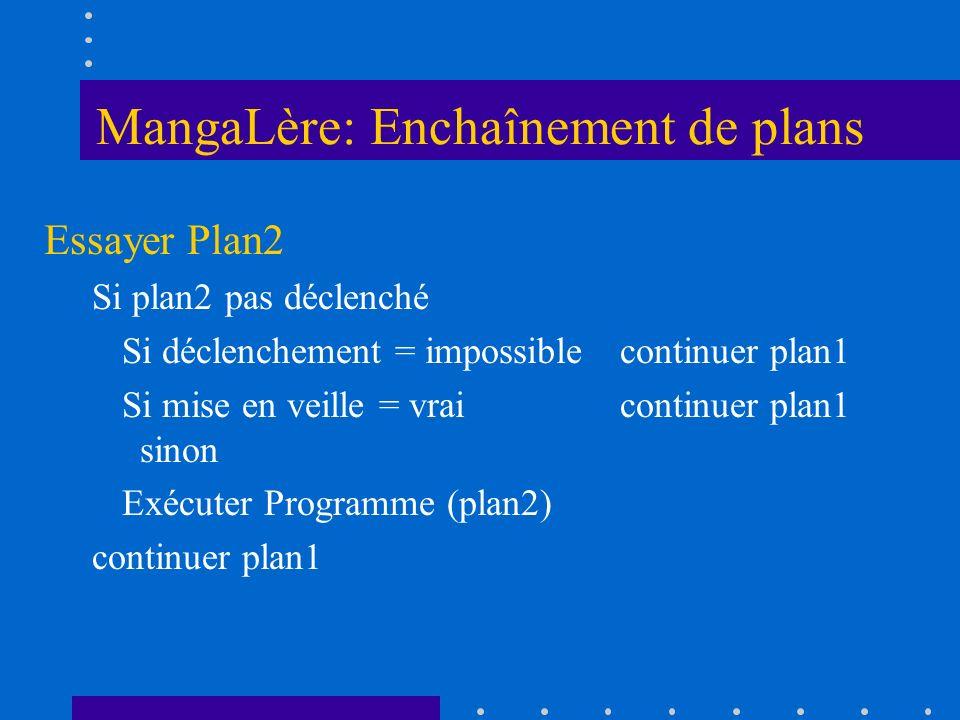 MangaLère: Enchaînement de plans Essayer Plan2 Si plan2 pas déclenché Si déclenchement = impossiblecontinuer plan1 Si mise en veille = vraicontinuer p