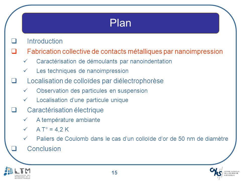 15 Introduction Fabrication collective de contacts métalliques par nanoimpression Caractérisation de démoulants par nanoindentation Les techniques de