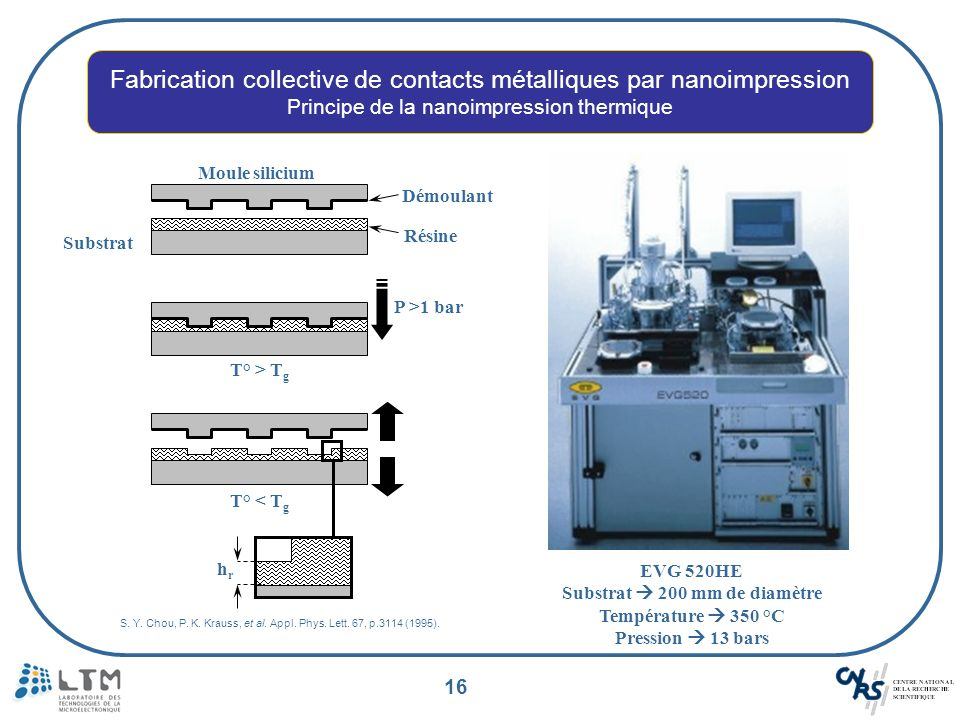 16 EVG 520HE Substrat 200 mm de diamètre Température 350 °C Pression 13 bars Fabrication collective de contacts métalliques par nanoimpression Princip