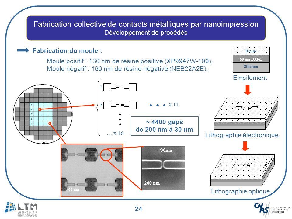24 Fabrication du moule : Lithographie optique 60 nm BARC Silicium Résine Empilement Moule positif : 130 nm de résine positive (XP9947W-100). Moule né