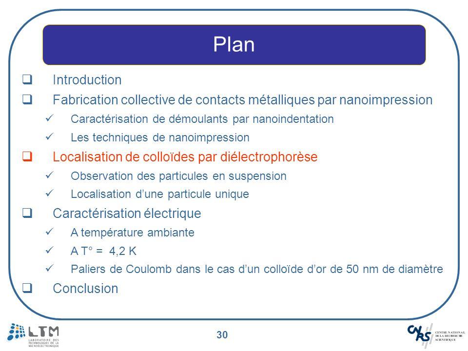 30 Introduction Fabrication collective de contacts métalliques par nanoimpression Caractérisation de démoulants par nanoindentation Les techniques de