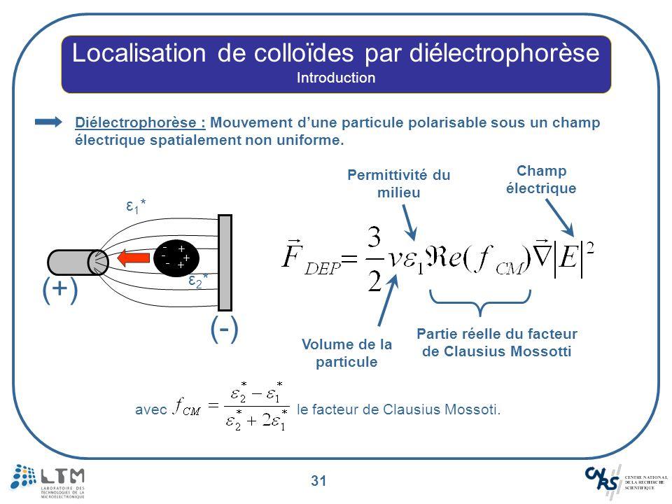 31 Localisation de colloïdes par diélectrophorèse Introduction Diélectrophorèse : Mouvement dune particule polarisable sous un champ électrique spatia