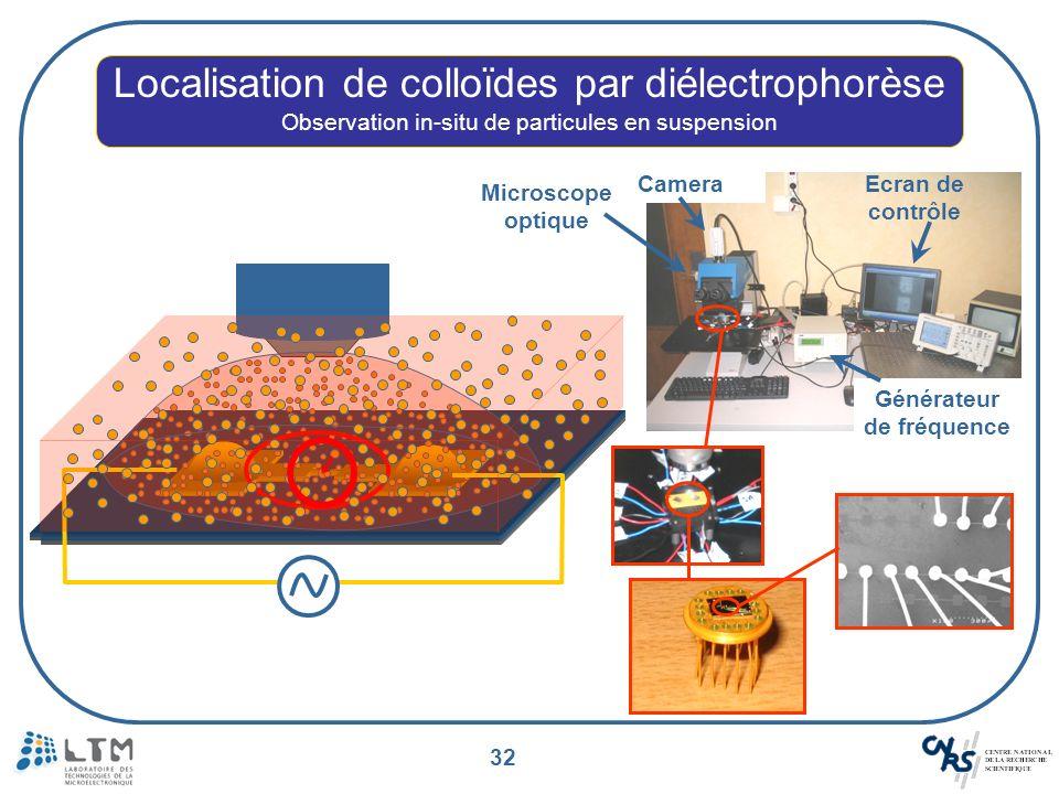 32 Localisation de colloïdes par diélectrophorèse Observation in-situ de particules en suspension Générateur de fréquence Ecran de contrôle Camera Mic