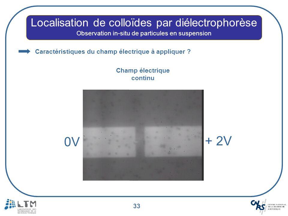 33 Localisation de colloïdes par diélectrophorèse Observation in-situ de particules en suspension Caractéristiques du champ électrique à appliquer ? C