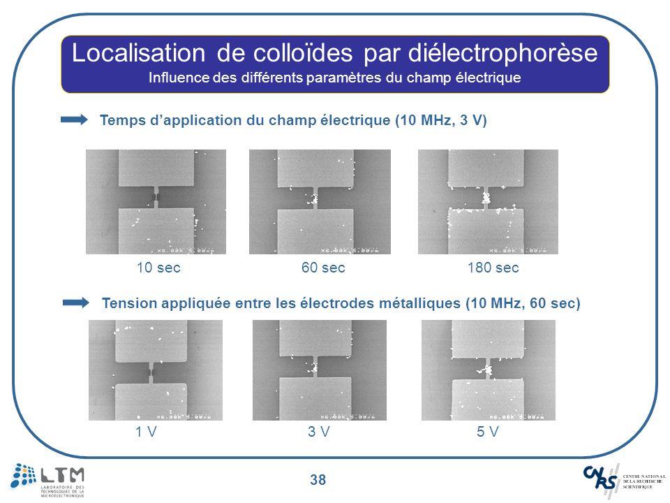 38 Localisation de colloïdes par diélectrophorèse Influence des différents paramètres du champ électrique Temps dapplication du champ électrique (10 M