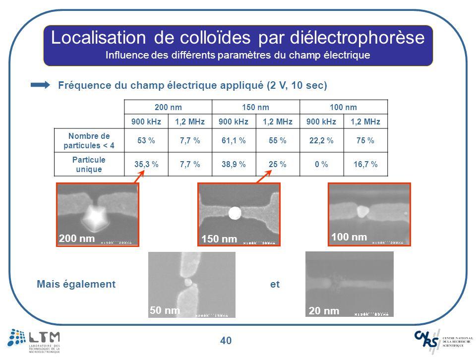 40 Localisation de colloïdes par diélectrophorèse Influence des différents paramètres du champ électrique Fréquence du champ électrique appliqué (2 V,