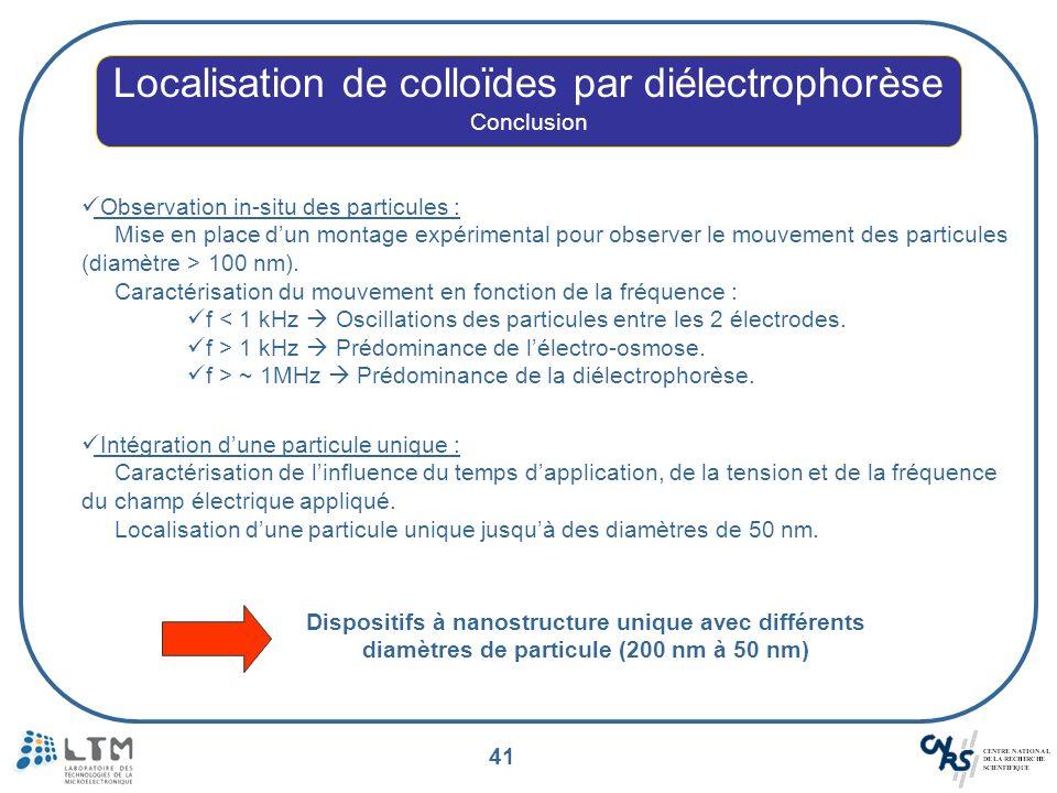 41 Localisation de colloïdes par diélectrophorèse Conclusion Observation in-situ des particules : Mise en place dun montage expérimental pour observer