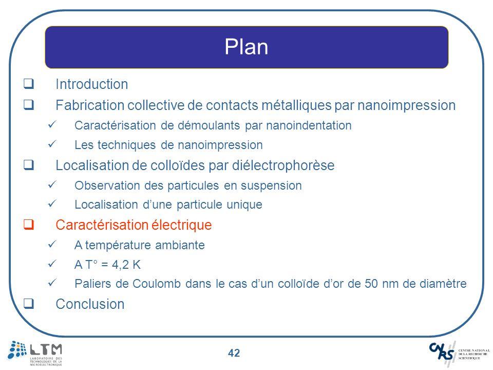 42 Introduction Fabrication collective de contacts métalliques par nanoimpression Caractérisation de démoulants par nanoindentation Les techniques de