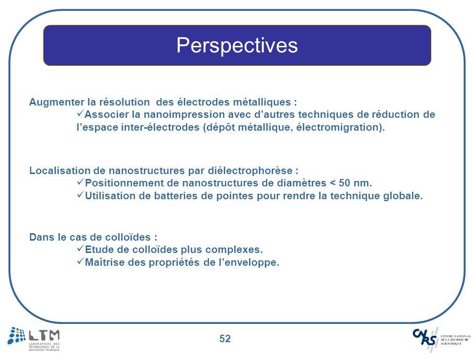 52 Perspectives Augmenter la résolution des électrodes métalliques : Associer la nanoimpression avec dautres techniques de réduction de lespace inter-