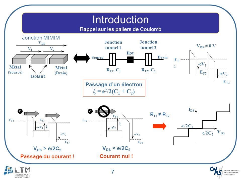 8 Introduction Rappel sur les paliers de Coulomb R T1 =1 MΩ R T2 =10 GΩ C 2 =1.10 -18 F C 1 =5.10 -20 F V DS V1V1 V2V2 Influence de la température : Condition 1 : Energie électrostatique >> Energie dagitation thermique.