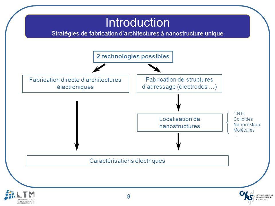 9 2 technologies possibles Fabrication directe darchitectures électroniques Fabrication de structures dadressage (électrodes …) Caractérisations élect