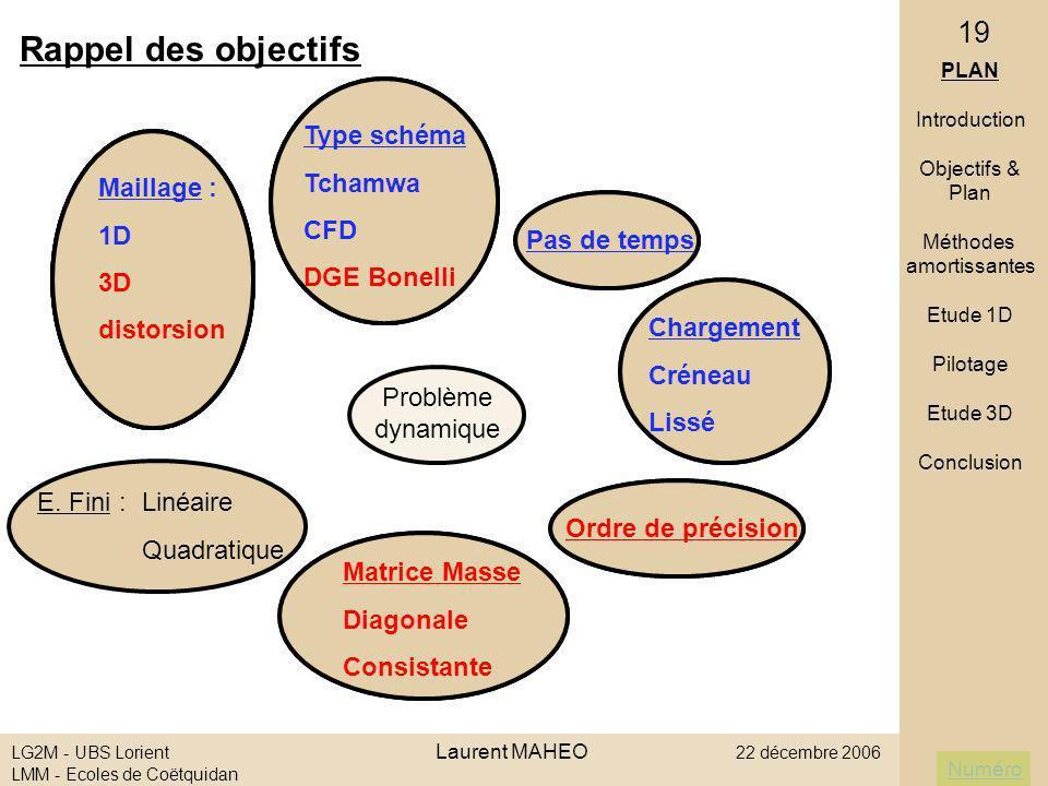 Numéro LG2M - UBS Lorient Laurent MAHEO 22 décembre 2006 LMM - Ecoles de Coëtquidan 19 Rappel des objectifs Problème dynamique Maillage : 1D 3D distor