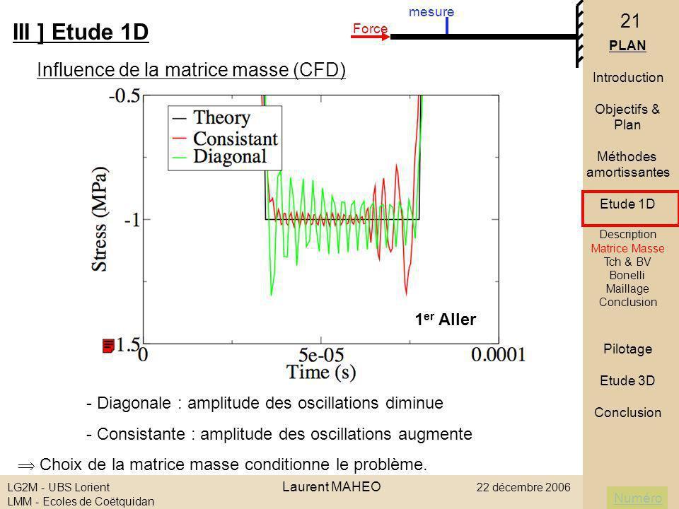 Numéro LG2M - UBS Lorient Laurent MAHEO 22 décembre 2006 LMM - Ecoles de Coëtquidan 21 III ] Etude 1D Influence de la matrice masse (CFD) - Diagonale