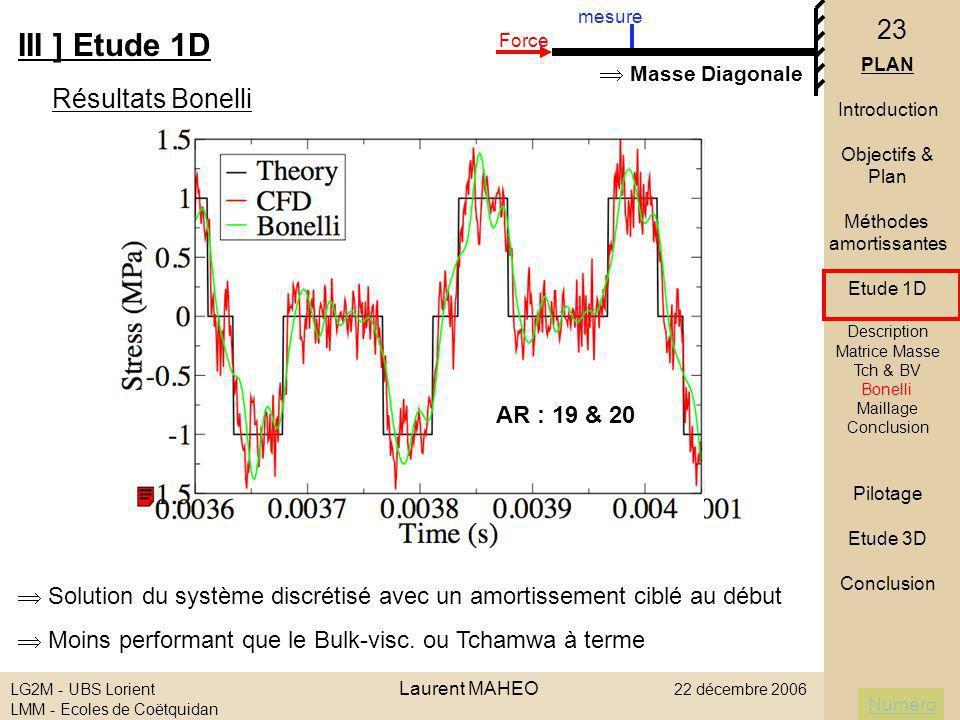 Numéro LG2M - UBS Lorient Laurent MAHEO 22 décembre 2006 LMM - Ecoles de Coëtquidan 23 1 er Aller III ] Etude 1D Résultats Bonelli PLAN Introduction O