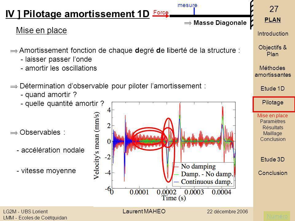 Numéro LG2M - UBS Lorient Laurent MAHEO 22 décembre 2006 LMM - Ecoles de Coëtquidan 27 IV ] Pilotage amortissement 1D Mise en place Amortissement fonc