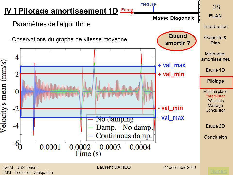 Numéro LG2M - UBS Lorient Laurent MAHEO 22 décembre 2006 LMM - Ecoles de Coëtquidan 28 IV ] Pilotage amortissement 1D Paramètres de lalgorithme - Obse