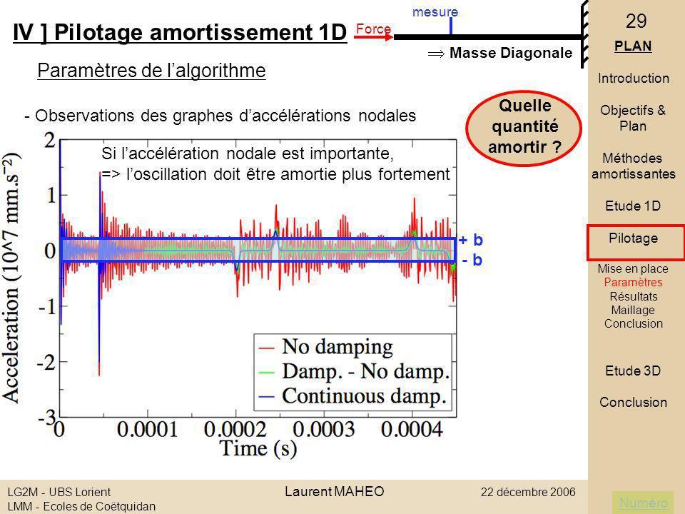 Numéro LG2M - UBS Lorient Laurent MAHEO 22 décembre 2006 LMM - Ecoles de Coëtquidan 29 IV ] Pilotage amortissement 1D - Observations des graphes daccé