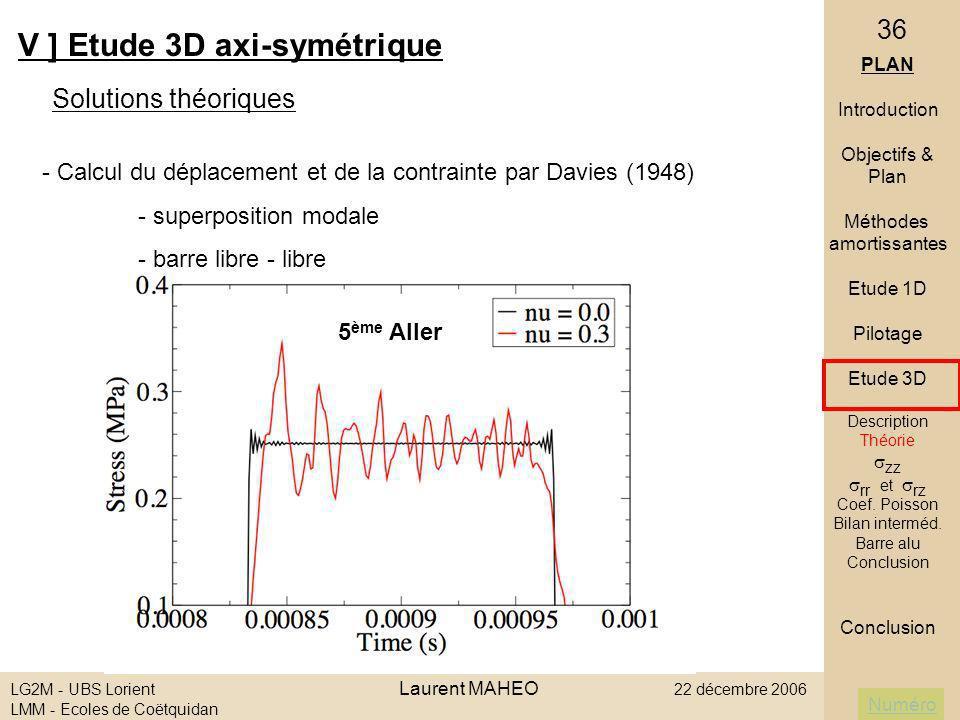Numéro LG2M - UBS Lorient Laurent MAHEO 22 décembre 2006 LMM - Ecoles de Coëtquidan 36 1 er Aller PLAN Introduction Objectifs & Plan Méthodes amortiss