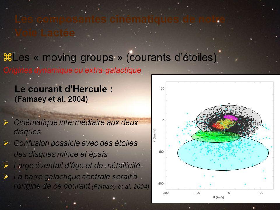 Les composantes cinématiques de notre Voie Lactée Cinématique intermédiaire aux deux disques Confusion possible avec des étoiles des disques mince et