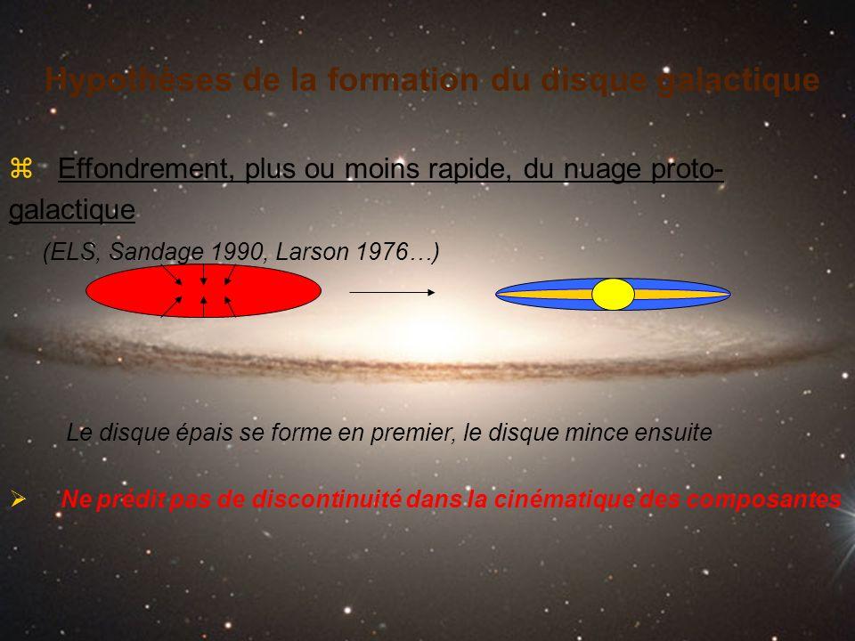 Hypothèses de la formation du disque galactique z Effondrement, plus ou moins rapide, du nuage proto- galactique (ELS, Sandage 1990, Larson 1976…) Le