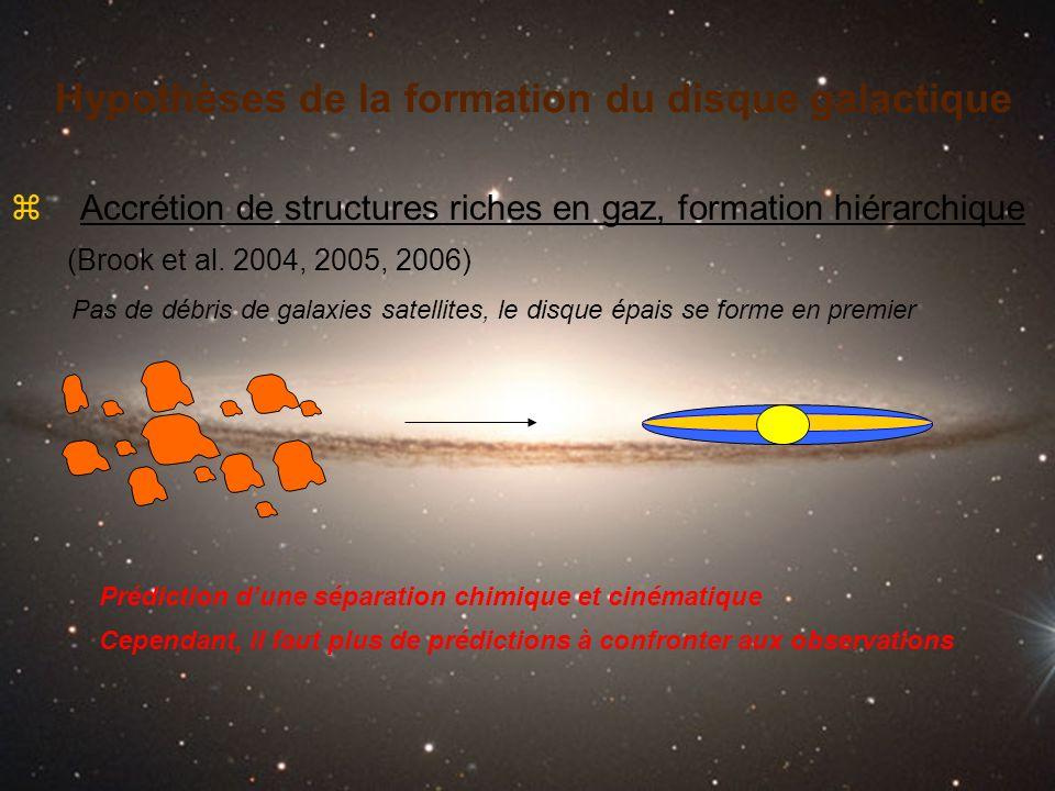 Hypothèses de la formation du disque galactique z Accrétion de structures riches en gaz, formation hiérarchique (Brook et al. 2004, 2005, 2006) Pas de
