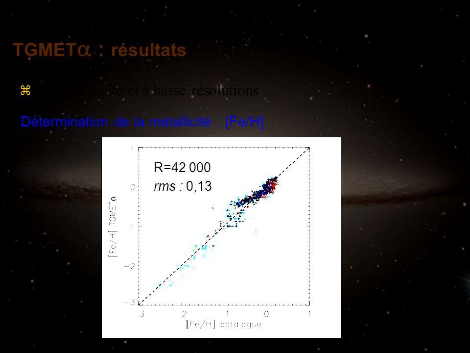 TGMET résultats Détermination de la métallicité : [Fe/H] Testé à haute et à basse résolutions R=42 000 rms : 0,13
