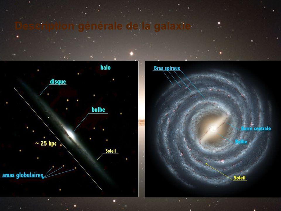 Les populations stellaires z Elles peuvent se caractériser par leur : - distribution spatiale - distribution cinématique - composition chimique z Leurs propriétés nous renseignent sur : - Les mécanismes de la formation de la Voie lactée (Effondrement de nuages de gaz, mergers…) - et son évolution au cours du temps (Taux de formation stellaire, enrichissement du milieu interstellaire…)