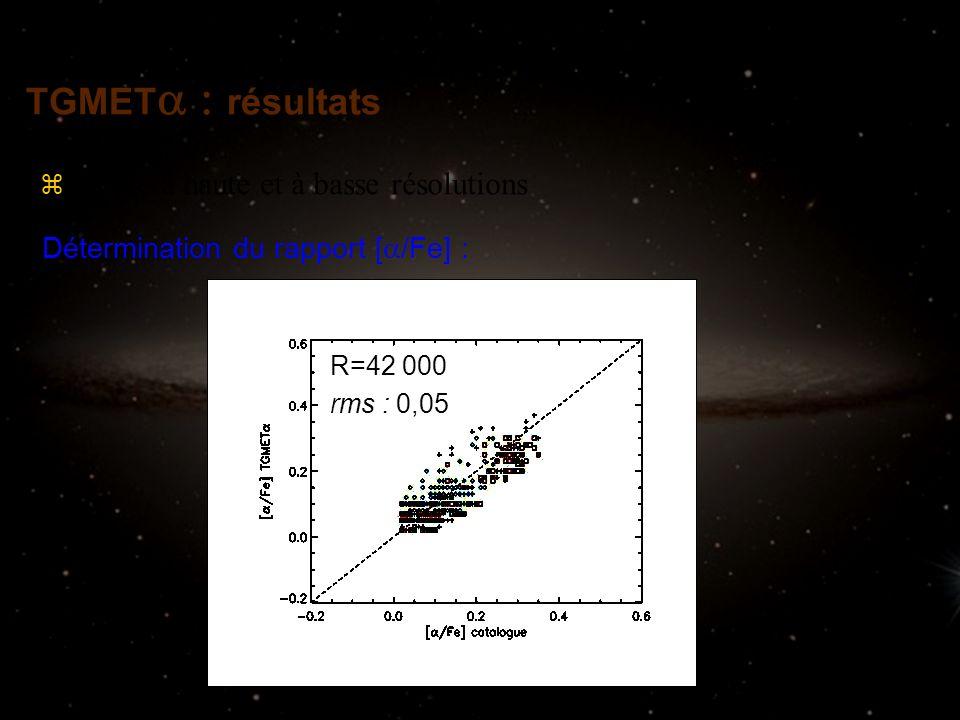 TGMET résultats Détermination du rapport [ /Fe] : Testé à haute et à basse résolutions R=42 000 rms : 0,05