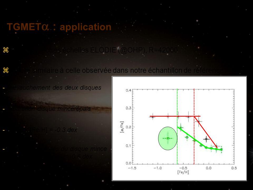 TGMET application z~2000 spectres échelles ELODIE (@OHP), R=42000 zAllure similaire à celle observée dans notre échantillon de référence : -Chevauchem