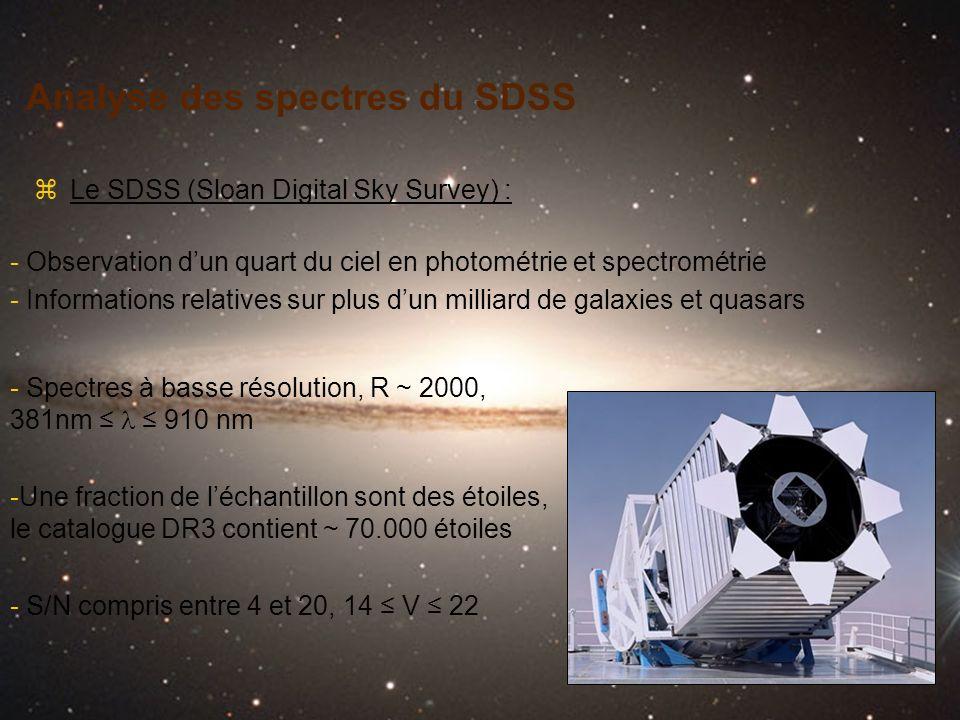 Analyse des spectres du SDSS zLe SDSS (Sloan Digital Sky Survey) : - Spectres à basse résolution, R ~ 2000, 381nm 910 nm -Une fraction de léchantillon