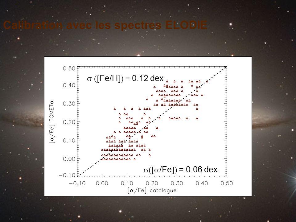 Calibration avec les spectres ELODIE Fe/H = 0.12 dex /Fe = 0.06 dex