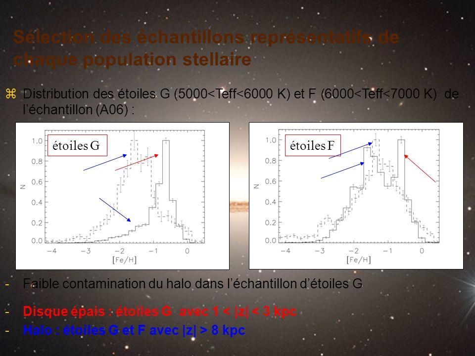 Sélection des échantillons représentatifs de chaque population stellaire zDistribution des étoiles G (5000<Teff<6000 K) et F (6000<Teff<7000 K) de léc