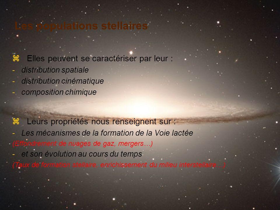 Les populations stellaires U W V vers centre galactique au plan galactique sens de rotation galactique [Fe/H], [ /Fe] Échelle de hauteur & longueur, densité Ellipsoïde des vitesses : et U, V, W Vitesses par rapport au LSR z Distribution spatiale : z Distribution cinématique z Composition chimique
