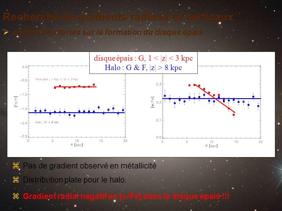 Recherche de gradients radiaux et verticaux zDistribution plate pour le halo. disque épais : G, 1 < |z| < 3 kpc Halo : G & F, |z| > 8 kpc Gradient rad