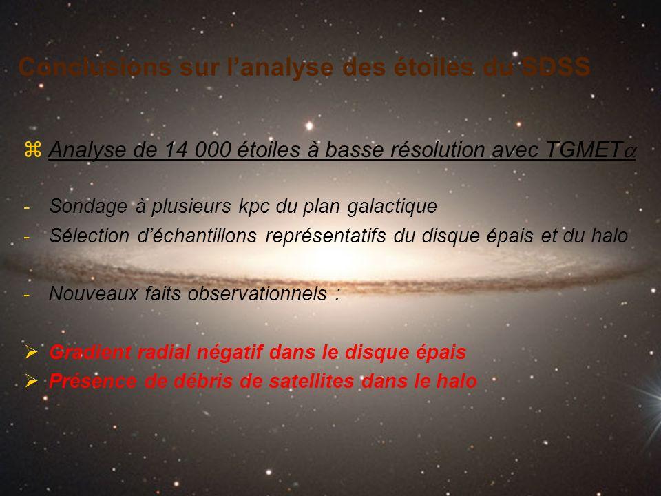Conclusions sur lanalyse des étoiles du SDSS Analyse de 14 000 étoiles à basse résolution avec TGMET -Sondage à plusieurs kpc du plan galactique -Séle