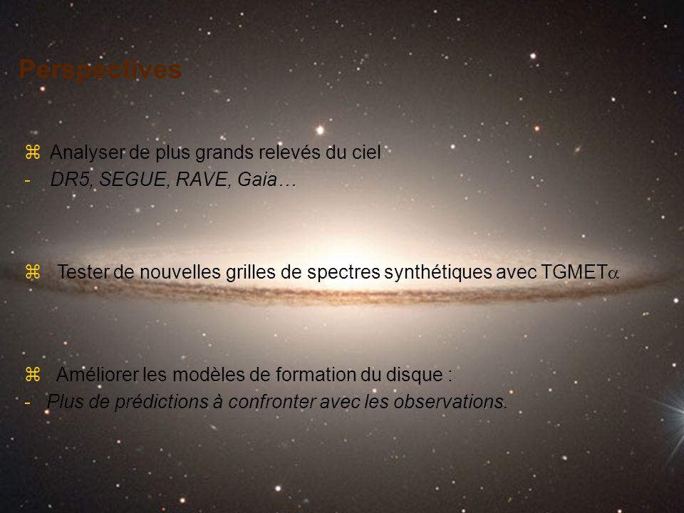 Perspectives zAnalyser de plus grands relevés du ciel -DR5, SEGUE, RAVE, Gaia… z Améliorer les modèles de formation du disque : - Plus de prédictions
