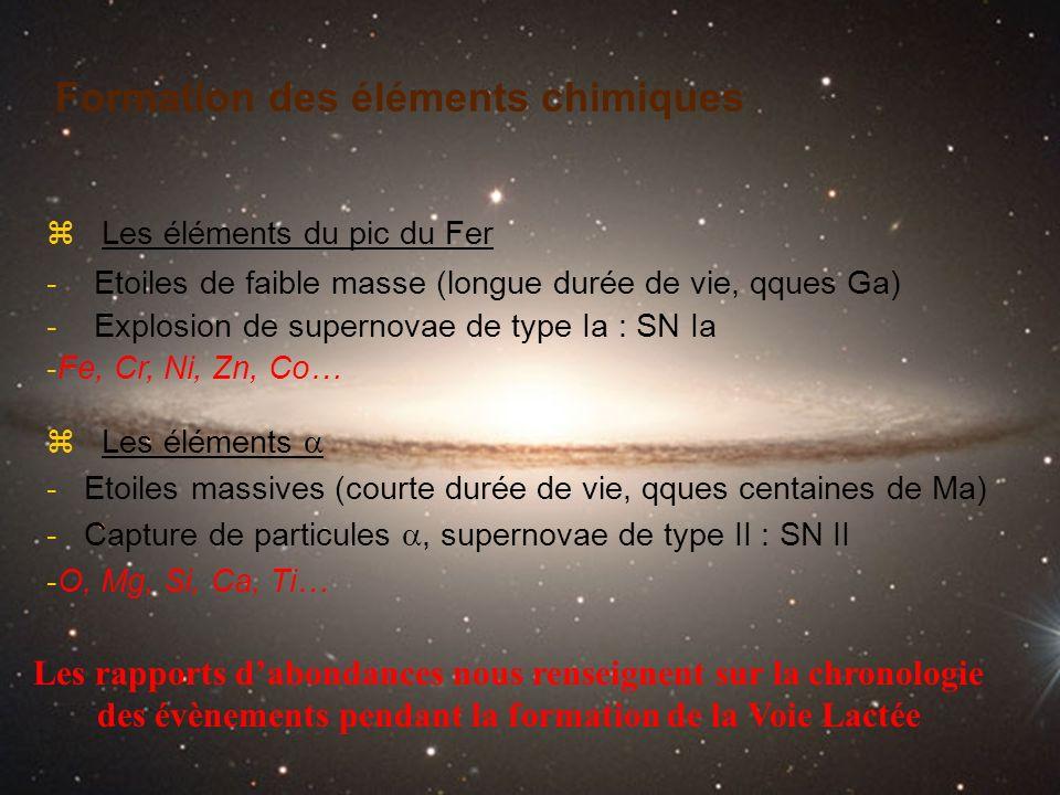 Formation des éléments chimiques Les rapports dabondances nous renseignent sur la chronologie des évènements pendant la formation de la Voie Lactée Le